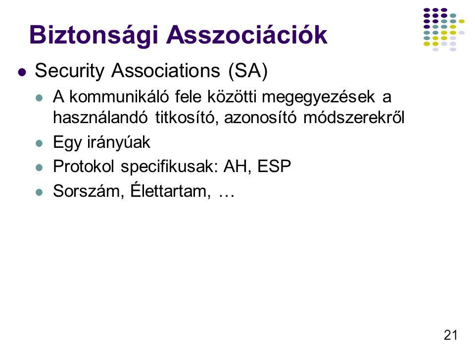Biztonsági Asszociációk