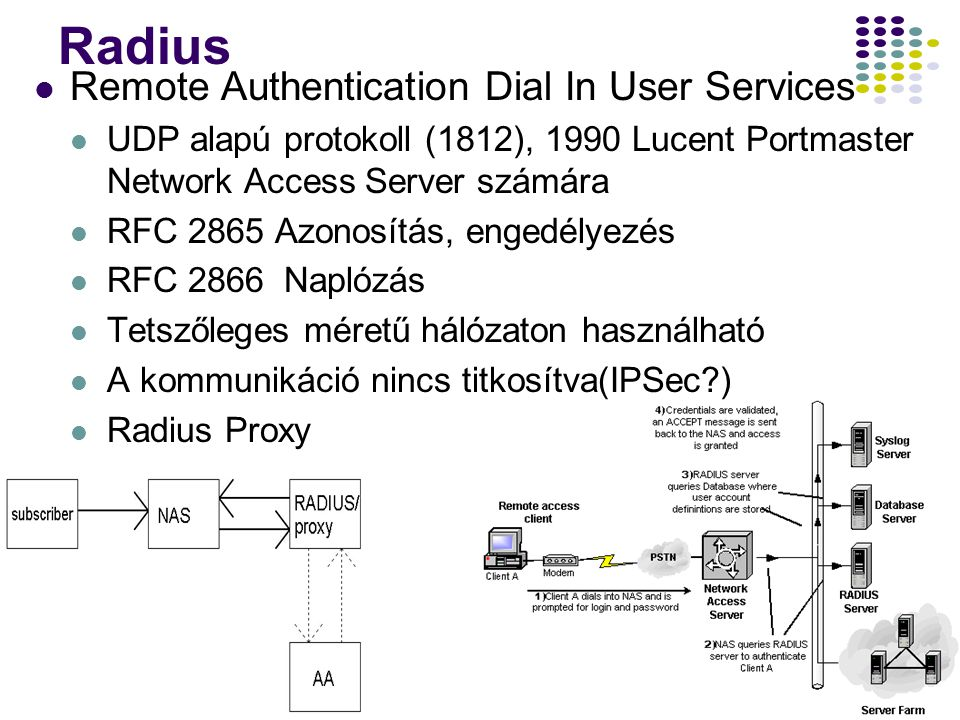 Radius Remote Authentication Dial In User Services