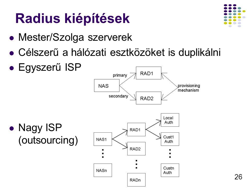 Radius kiépítések Mester/Szolga szerverek