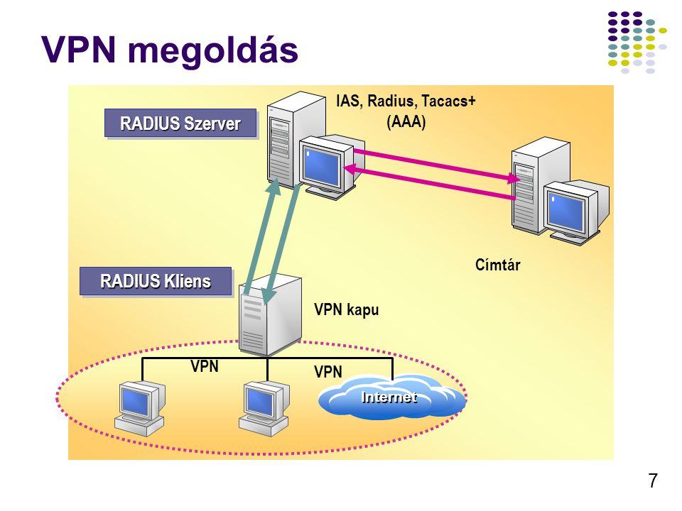 IAS, Radius, Tacacs+ (AAA)