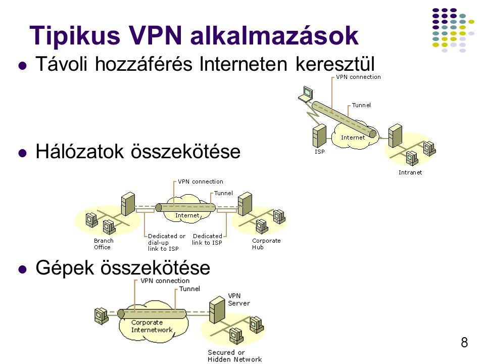 Tipikus VPN alkalmazások