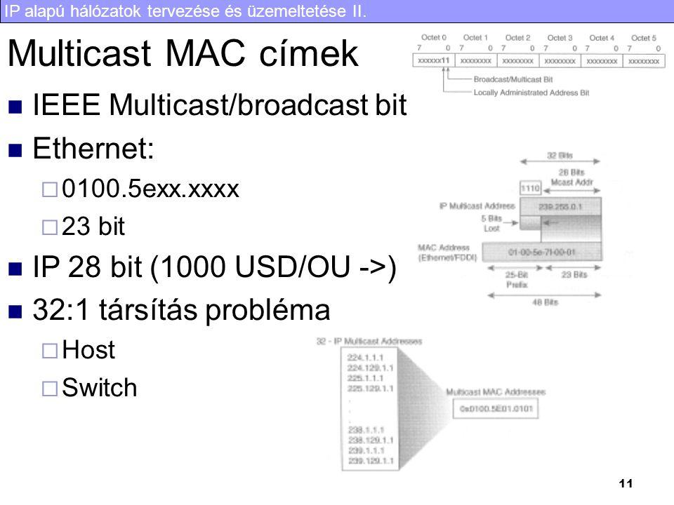 Multicast MAC címek IEEE Multicast/broadcast bit Ethernet: