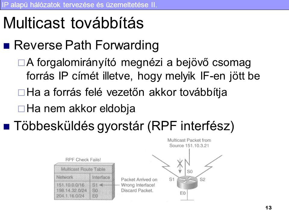 Multicast továbbítás Reverse Path Forwarding