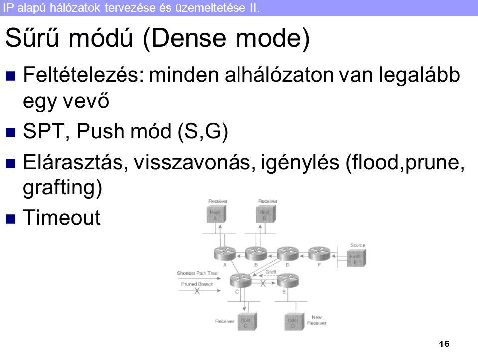 Sűrű módú (Dense mode) Feltételezés: minden alhálózaton van legalább egy vevő. SPT, Push mód (S,G)