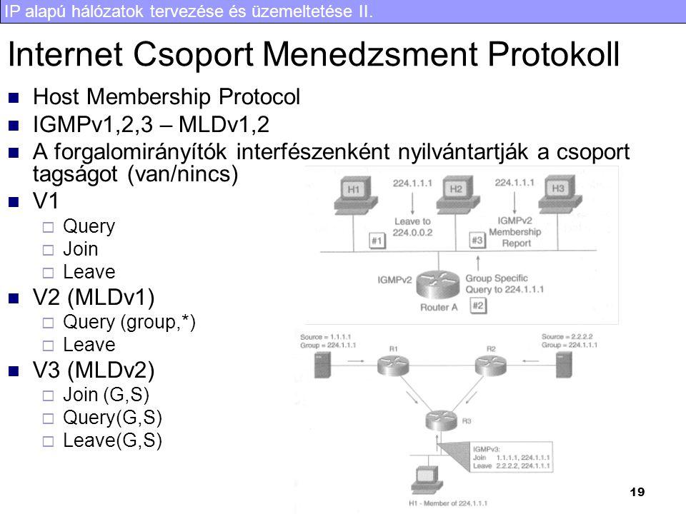 Internet Csoport Menedzsment Protokoll