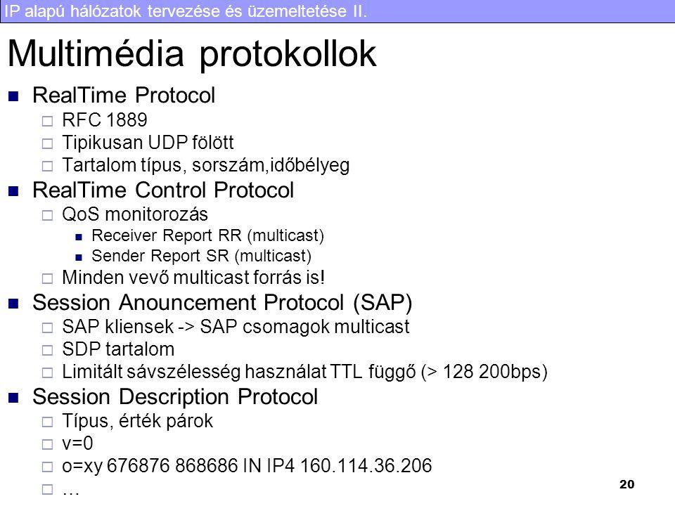 Multimédia protokollok