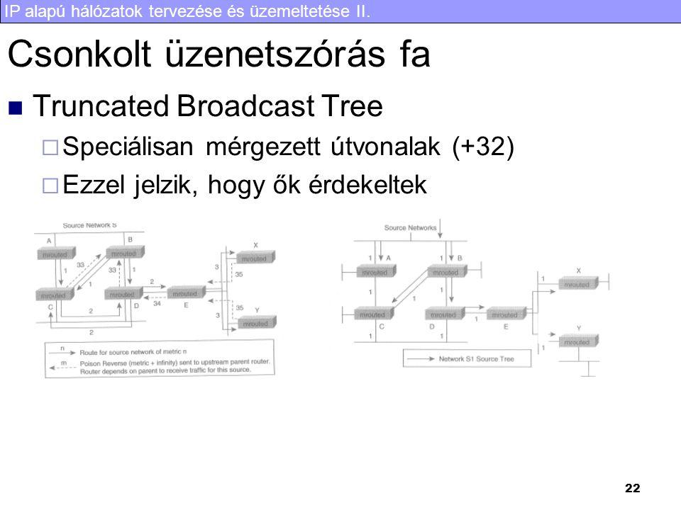 Csonkolt üzenetszórás fa
