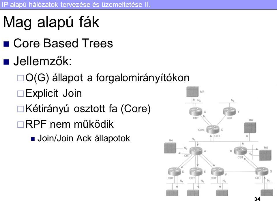 Mag alapú fák Core Based Trees Jellemzők: