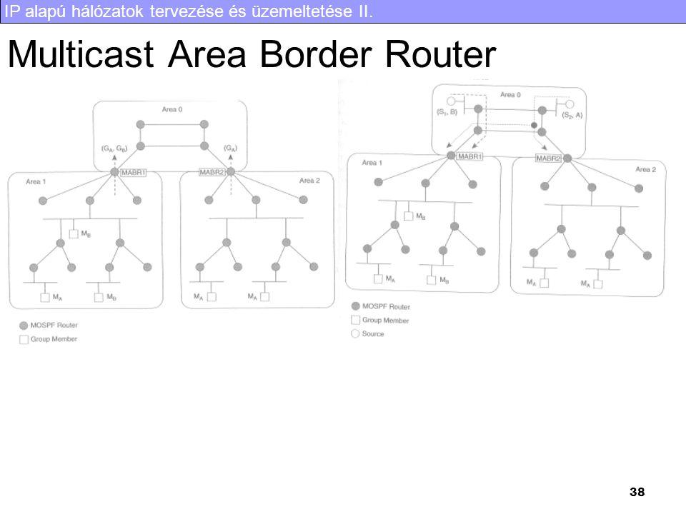Multicast Area Border Router