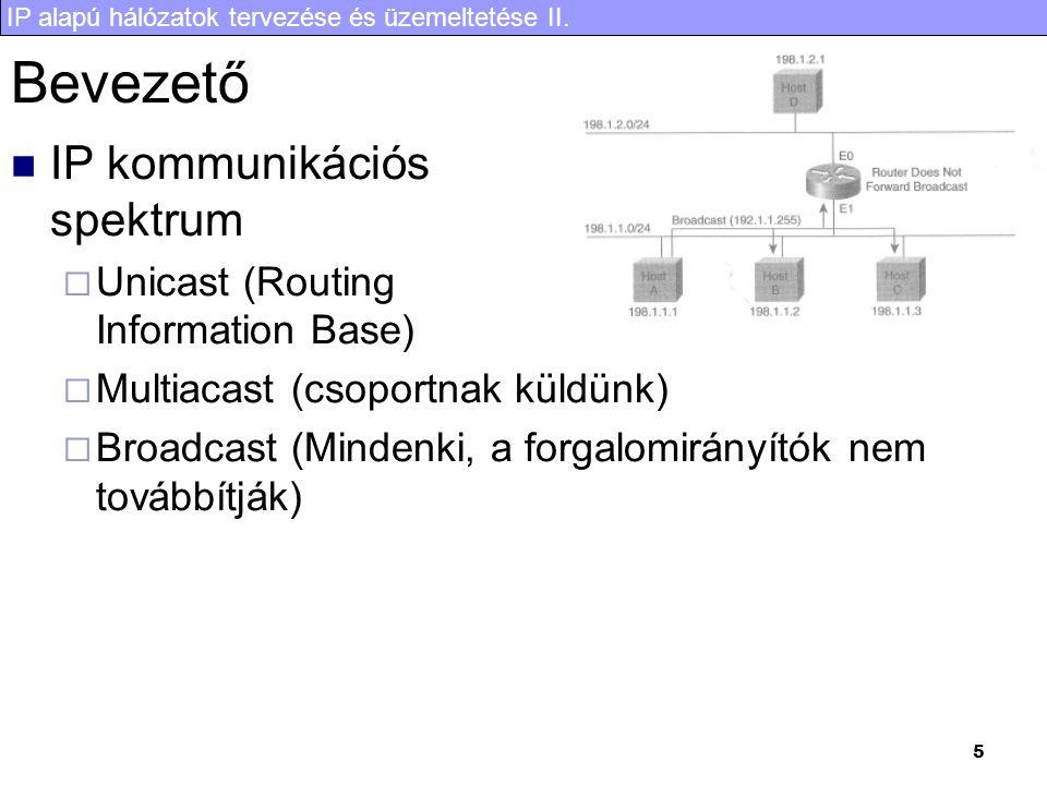 Bevezető IP kommunikációs spektrum Unicast (Routing Information Base)