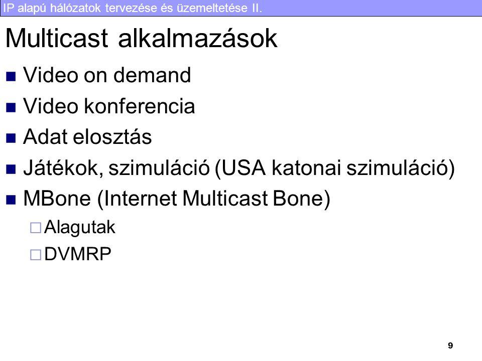 Multicast alkalmazások
