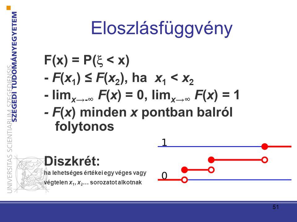 Eloszlásfüggvény F(x) = P( < x) - F(x1) ≤ F(x2), ha x1 < x2