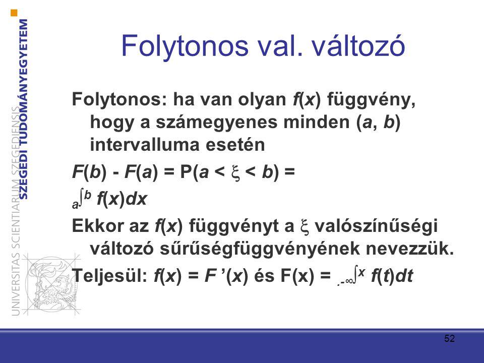 Folytonos val. változó Folytonos: ha van olyan f(x) függvény, hogy a számegyenes minden (a, b) intervalluma esetén.