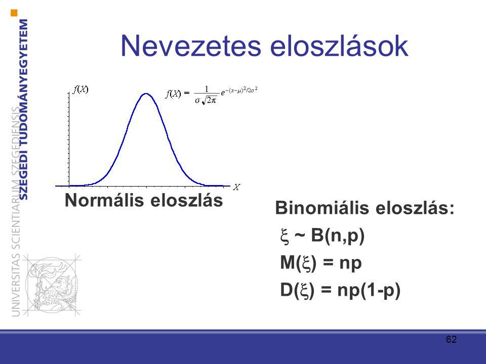 Nevezetes eloszlások Normális eloszlás Binomiális eloszlás:  ~ B(n,p)