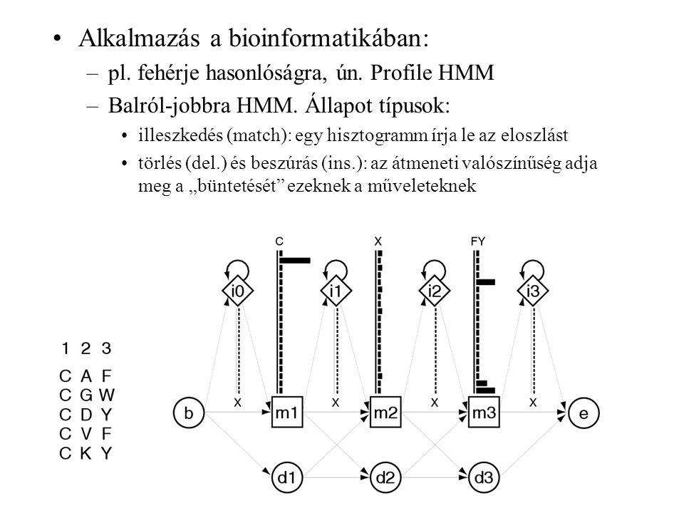 Alkalmazás a bioinformatikában: