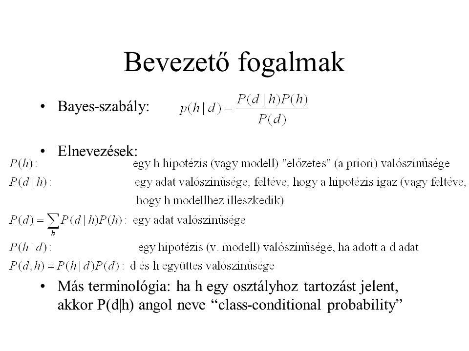 Bevezető fogalmak Bayes-szabály: Elnevezések: