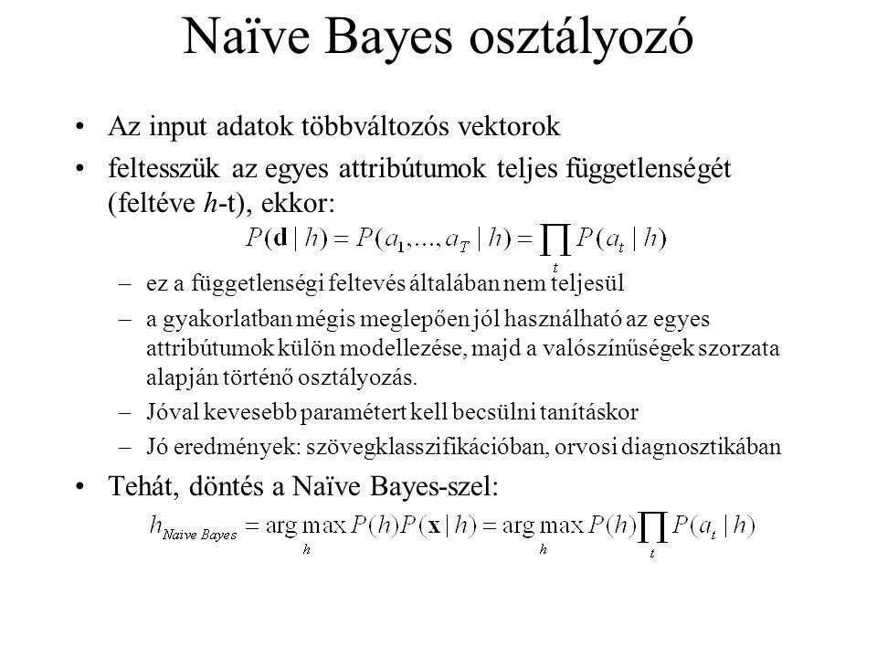 Naïve Bayes osztályozó
