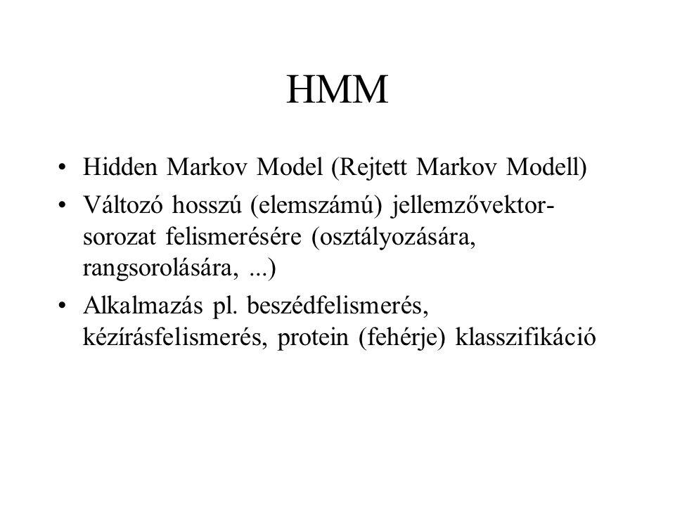 HMM Hidden Markov Model (Rejtett Markov Modell)