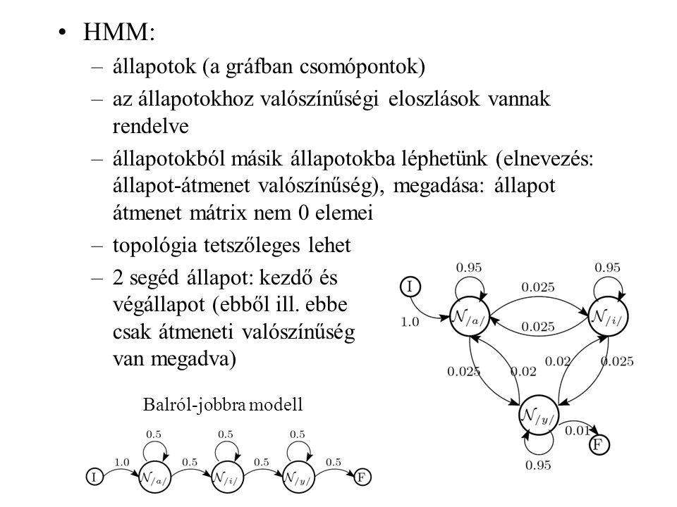 HMM: állapotok (a gráfban csomópontok)