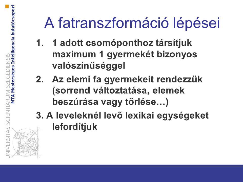 A fatranszformáció lépései