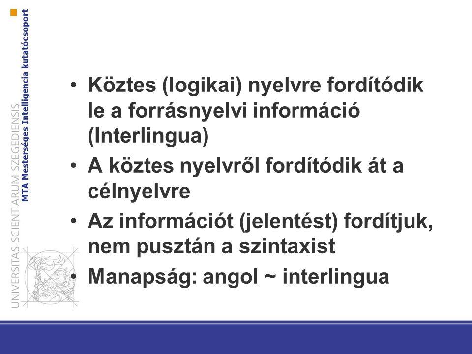 Köztes (logikai) nyelvre fordítódik le a forrásnyelvi információ (Interlingua)