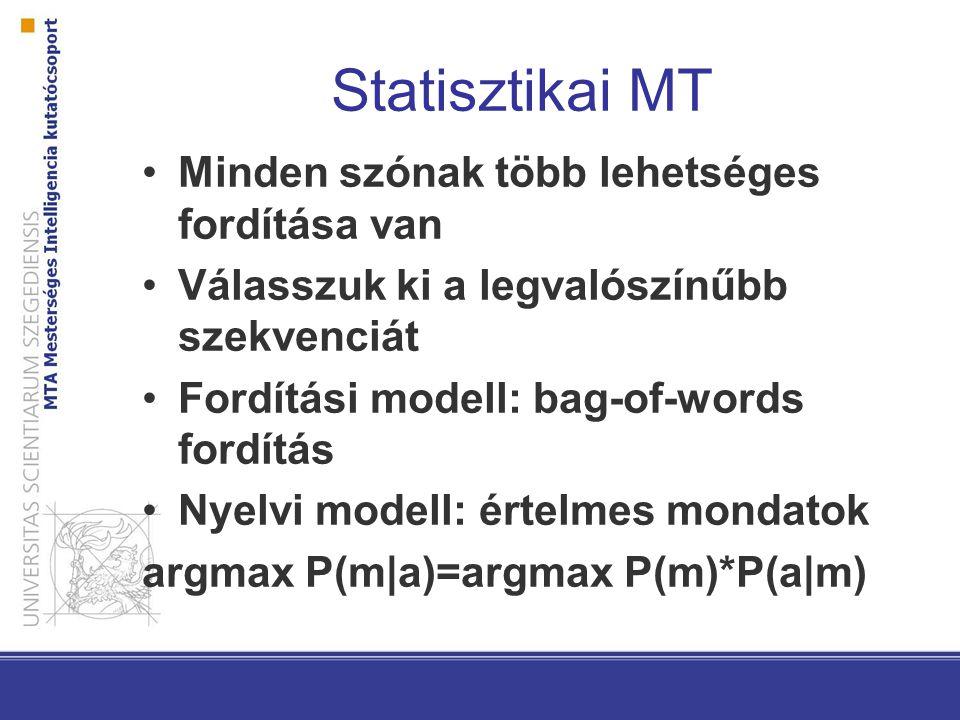 Statisztikai MT Minden szónak több lehetséges fordítása van