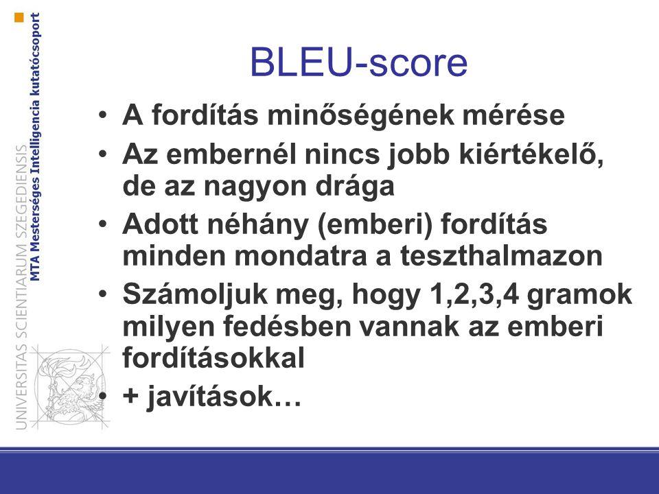 BLEU-score A fordítás minőségének mérése