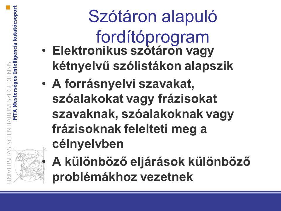 Szótáron alapuló fordítóprogram