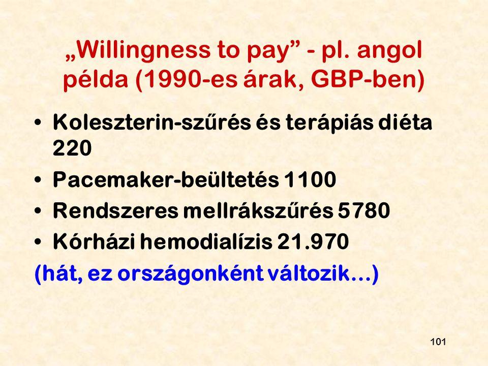 """Willingness to pay - pl. angol példa (1990-es árak, GBP-ben)"