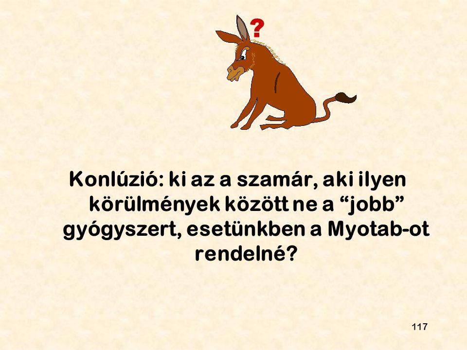 Konlúzió: ki az a szamár, aki ilyen körülmények között ne a jobb gyógyszert, esetünkben a Myotab-ot rendelné