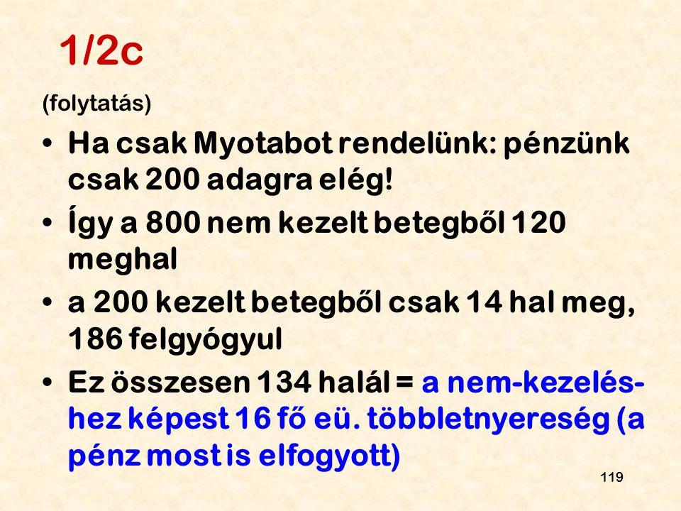 1/2c Ha csak Myotabot rendelünk: pénzünk csak 200 adagra elég!