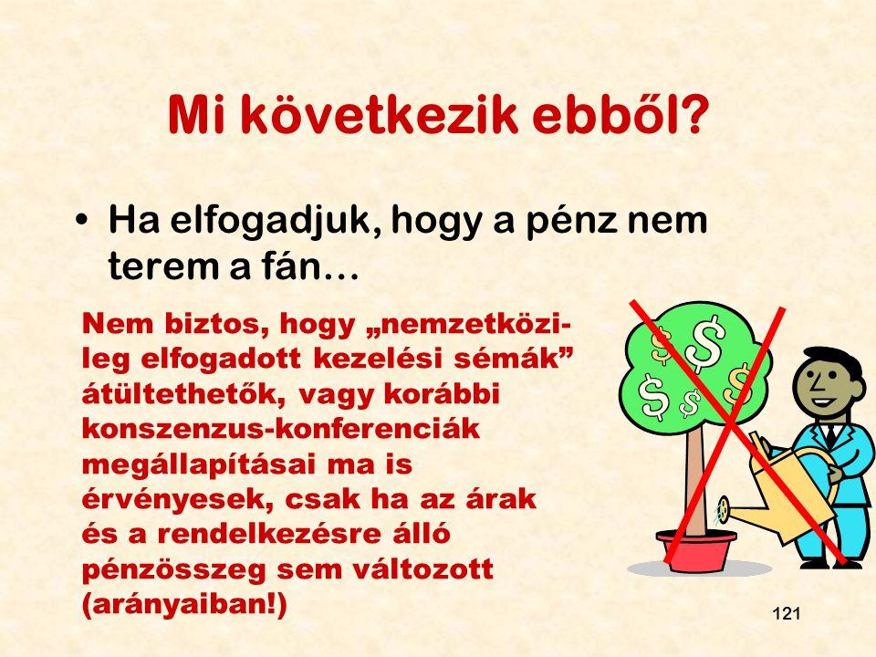 Mi következik ebből Ha elfogadjuk, hogy a pénz nem terem a fán…