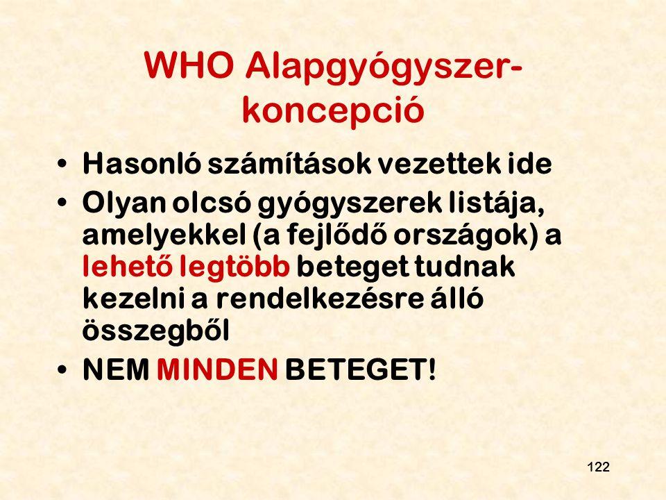 WHO Alapgyógyszer-koncepció