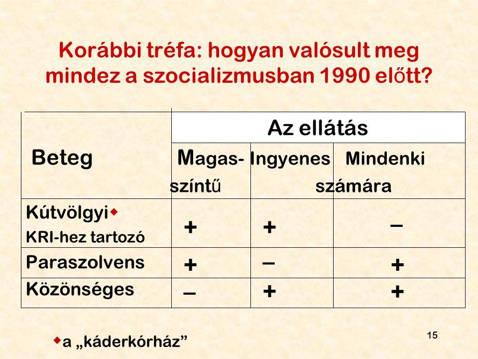 Korábbi tréfa: hogyan valósult meg mindez a szocializmusban 1990 előtt