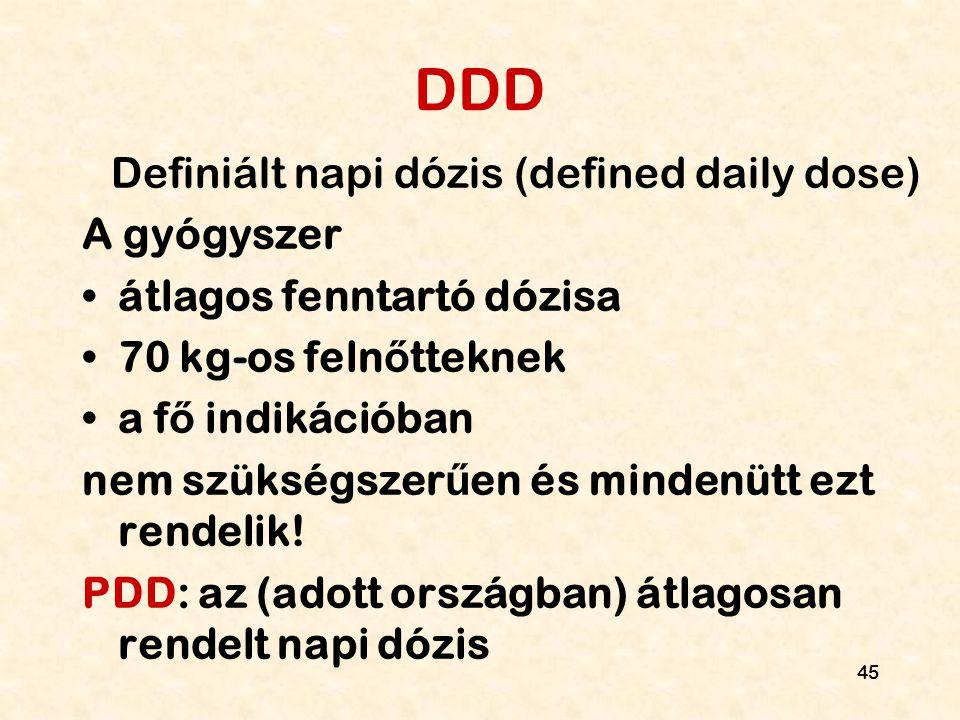 Definiált napi dózis (defined daily dose)
