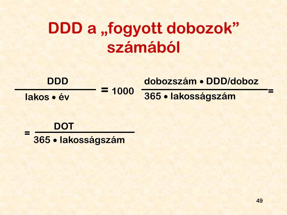 """DDD a """"fogyott dobozok számából"""