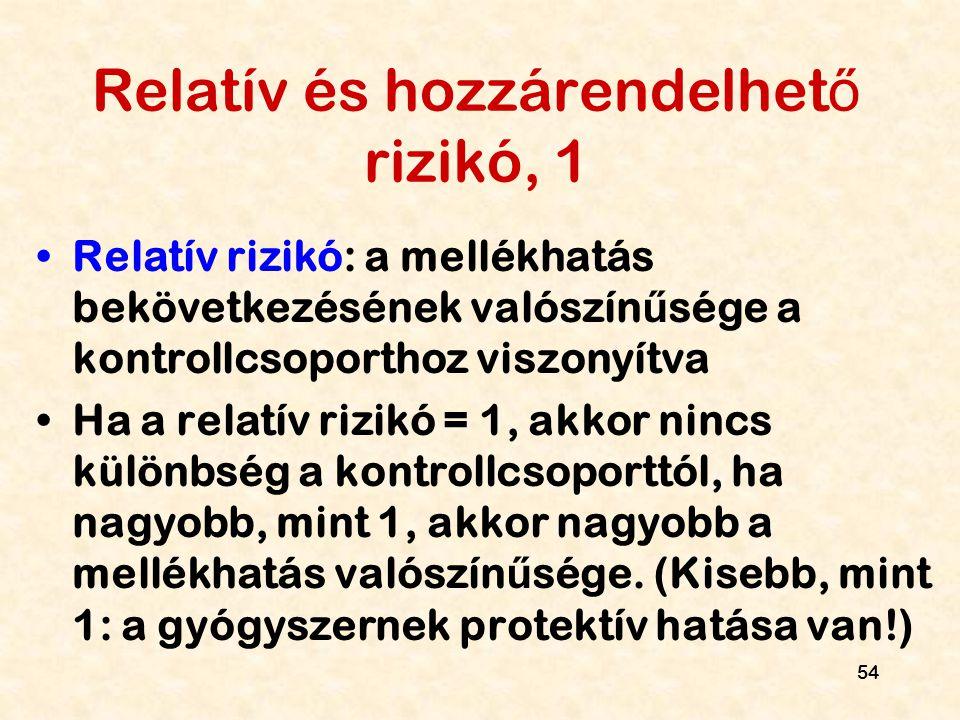 Relatív és hozzárendelhető rizikó, 1