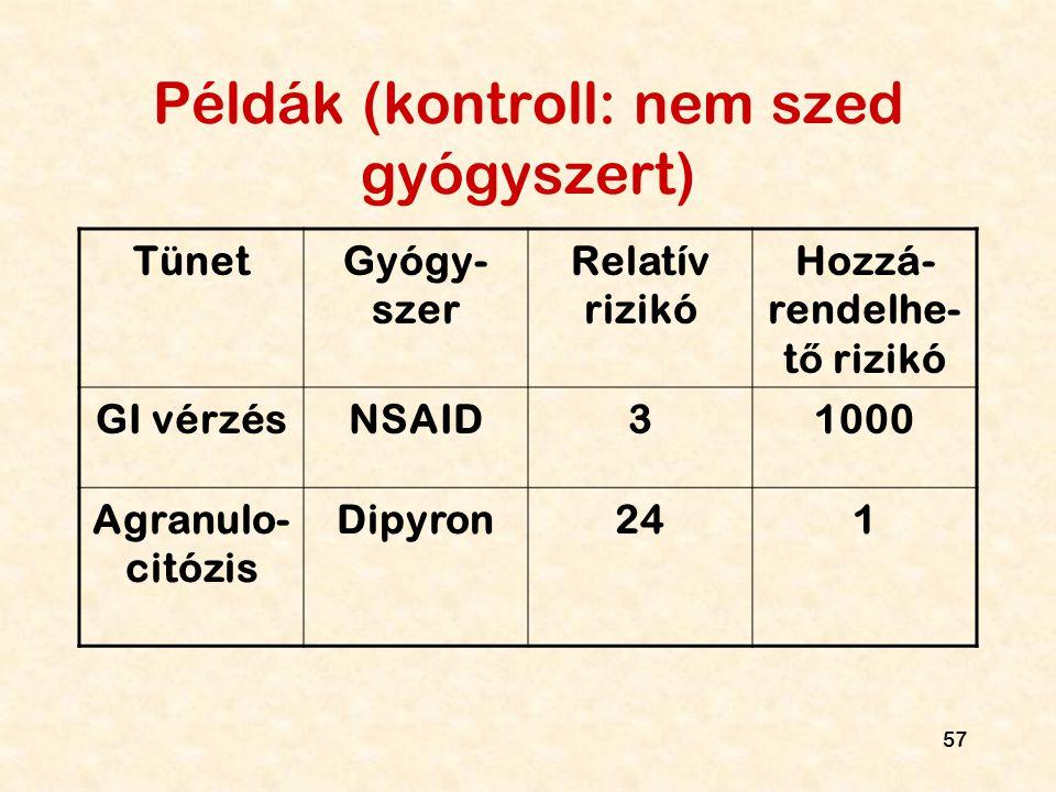 Példák (kontroll: nem szed gyógyszert)