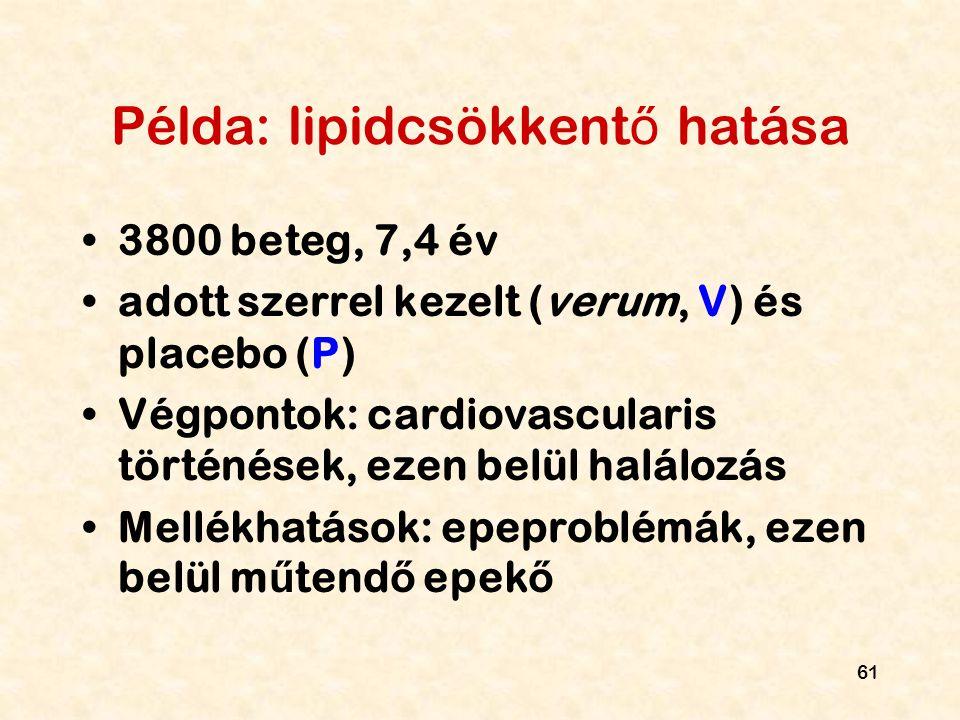 Példa: lipidcsökkentő hatása