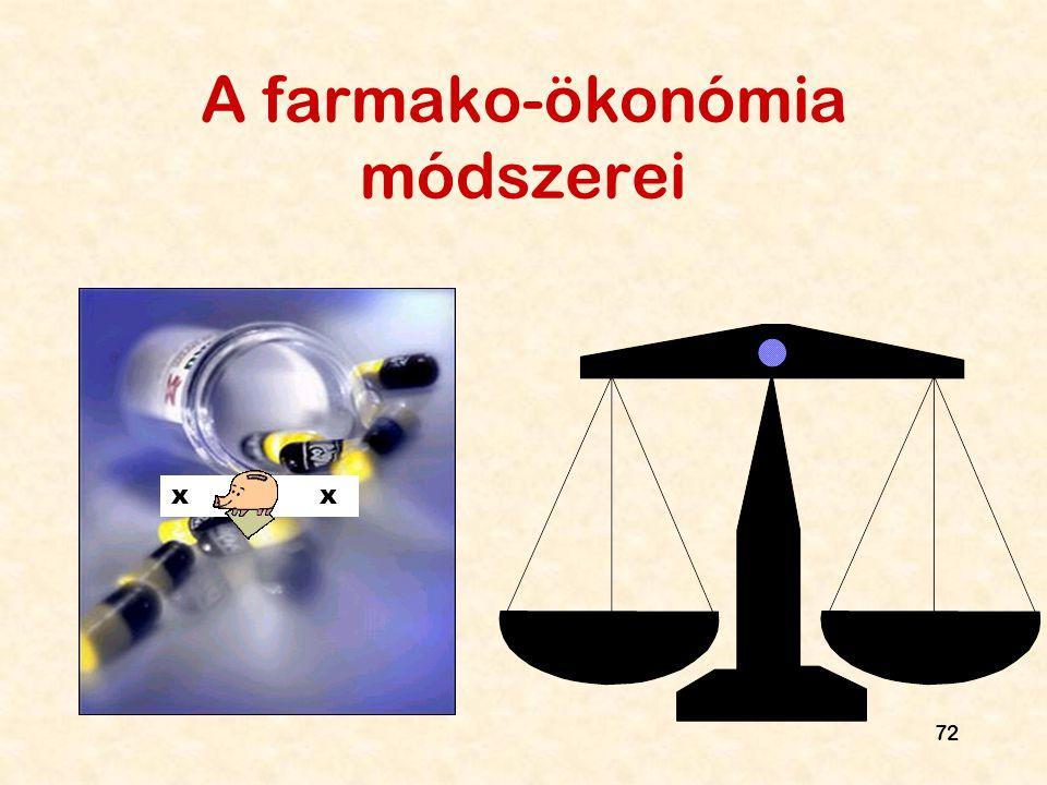 A farmako-ökonómia módszerei