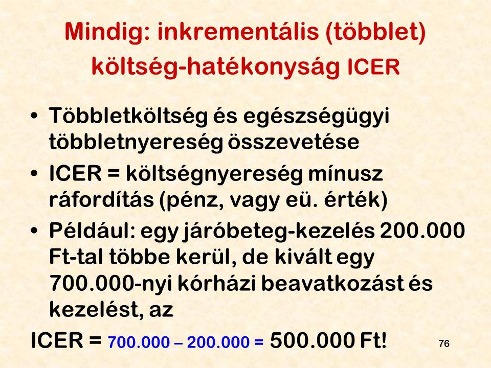 Mindig: inkrementális (többlet) költség-hatékonyság ICER