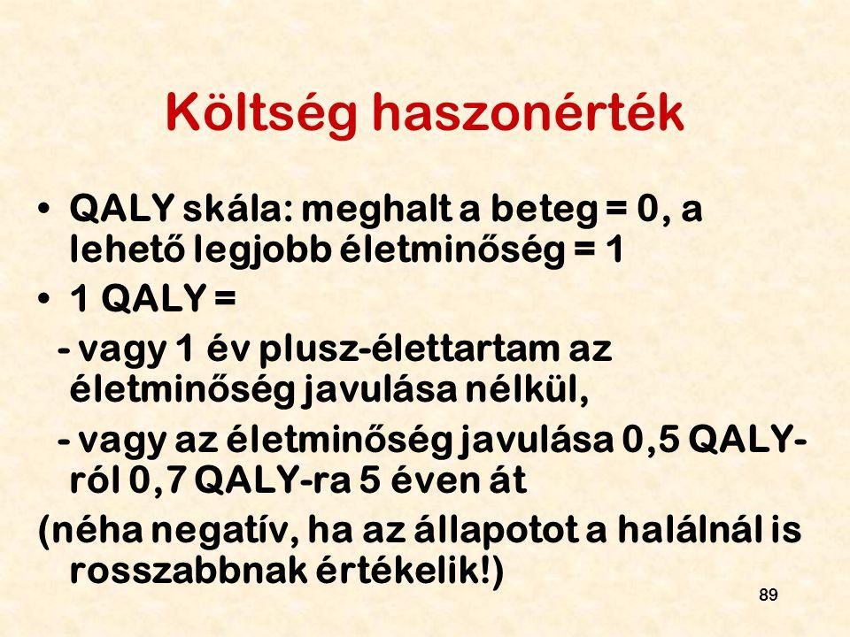 Költség haszonérték QALY skála: meghalt a beteg = 0, a lehető legjobb életminőség = 1. 1 QALY =