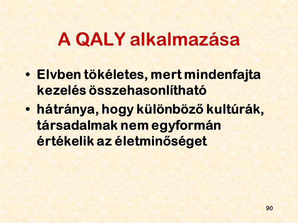 A QALY alkalmazása Elvben tökéletes, mert mindenfajta kezelés összehasonlítható.