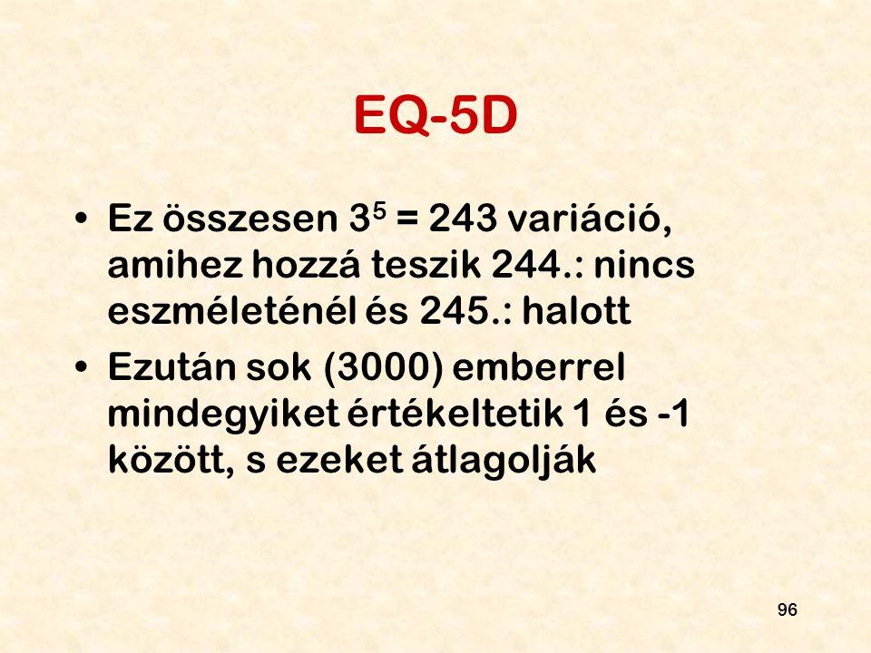 EQ-5D Ez összesen 35 = 243 variáció, amihez hozzá teszik 244.: nincs eszméleténél és 245.: halott.