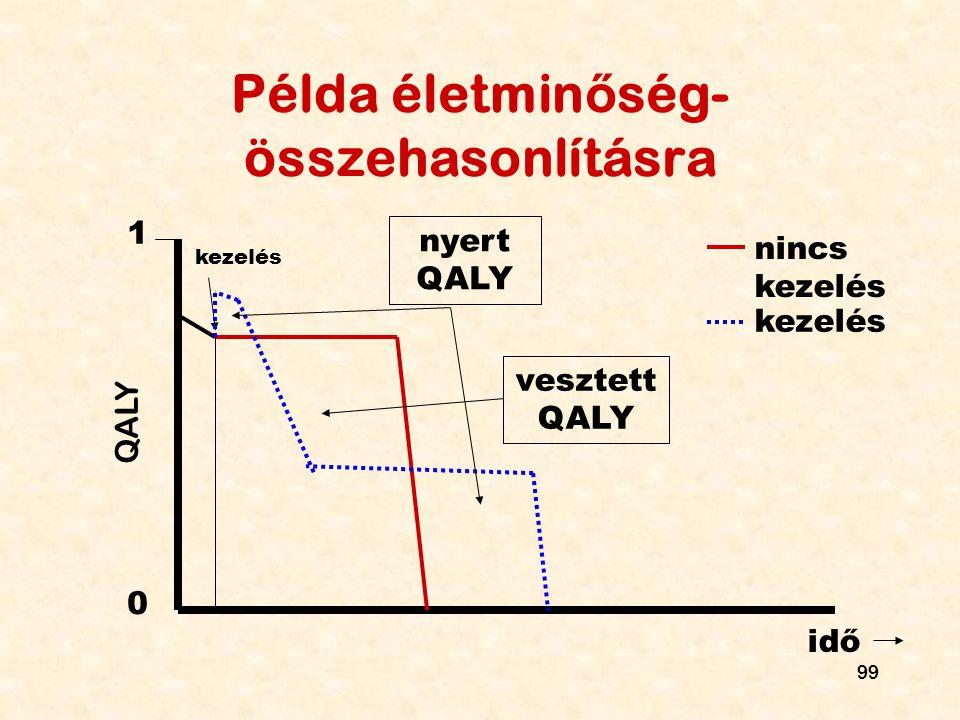 Példa életminőség-összehasonlításra