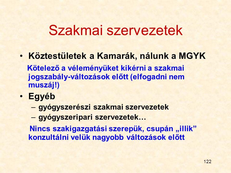 Szakmai szervezetek Köztestületek a Kamarák, nálunk a MGYK
