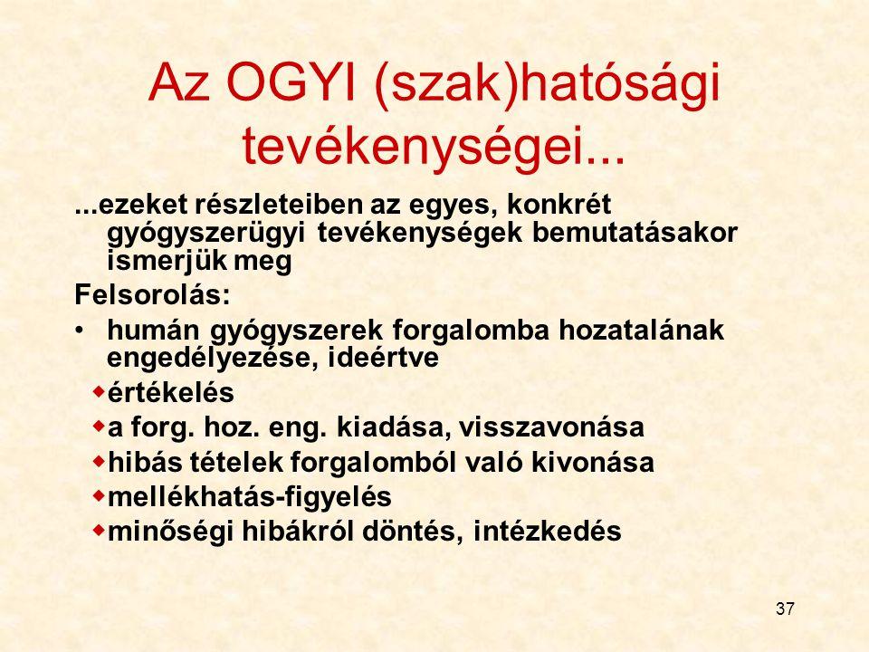 Az OGYI (szak)hatósági tevékenységei...