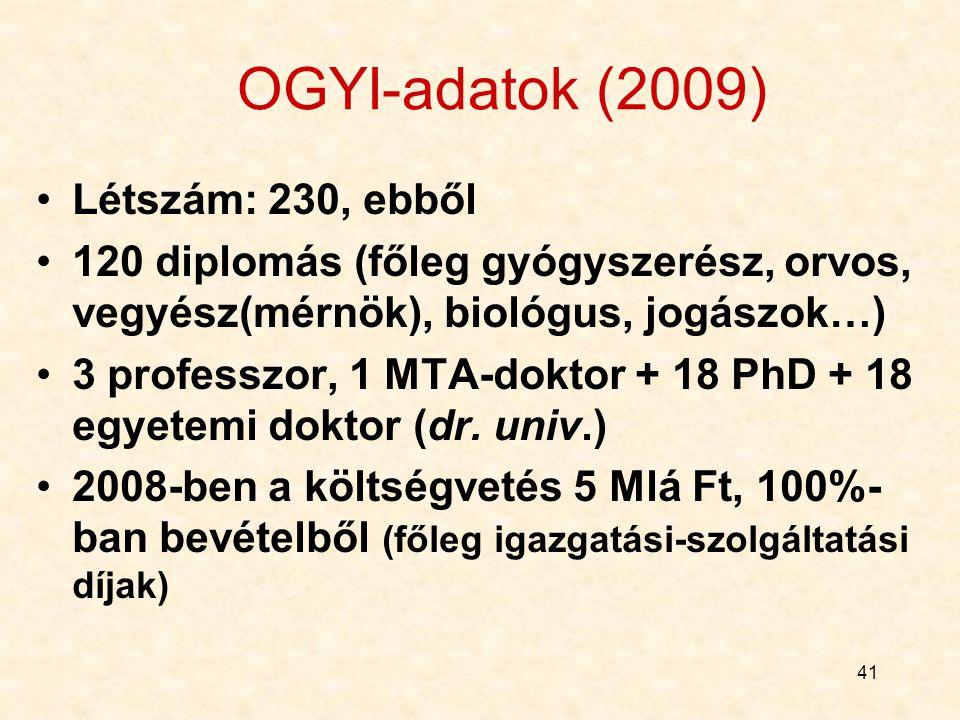 OGYI-adatok (2009) Létszám: 230, ebből