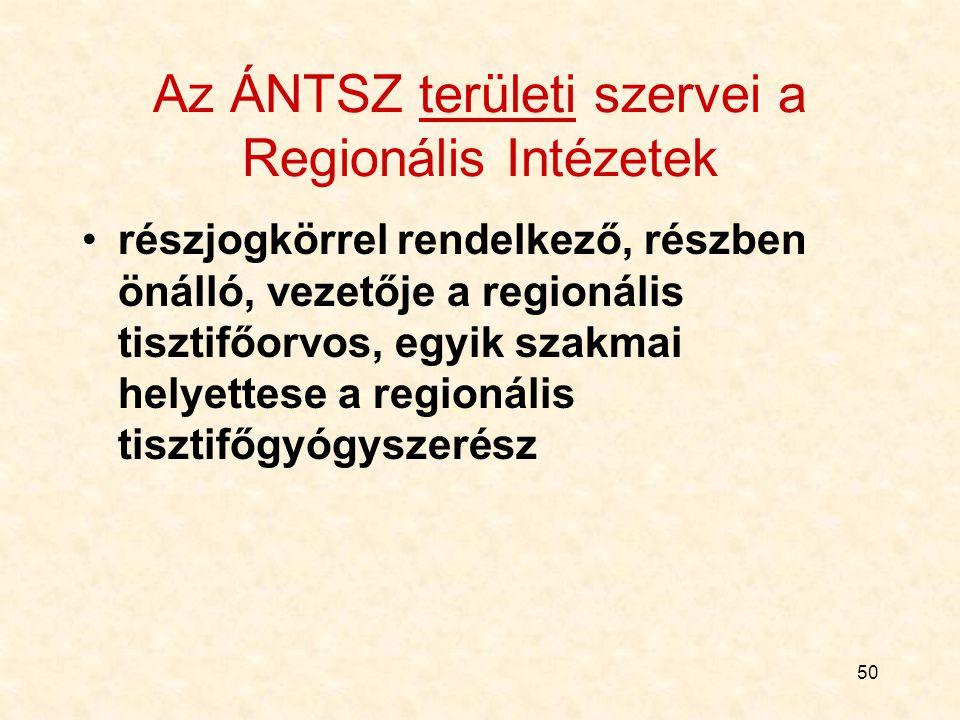 Az ÁNTSZ területi szervei a Regionális Intézetek