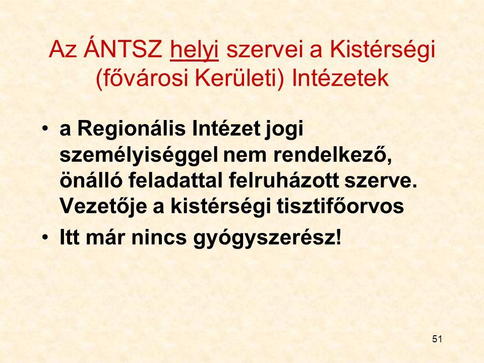 Az ÁNTSZ helyi szervei a Kistérségi (fővárosi Kerületi) Intézetek